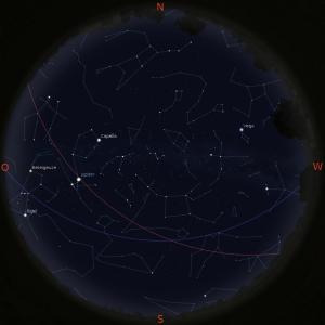 Sternenhimmel im Dezember (gültig am 1. um 20 Uhr, am 15. um 19 Uhr und am 30. um 18 Uhr)