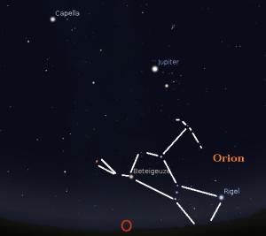 Orion am Osthimmel (gültig am 1. um 20 Uhr, am 15. um 19 Uhr und am 30. um 18 Uhr)