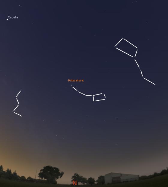 Polarstern, großer und kleiner Wagen und Kassiopeia am Nordhimmel(gültig am 1. um 20:30 Uhr, am 15. um 19:30 Uhr und am 30. um 18:30 Uhr)