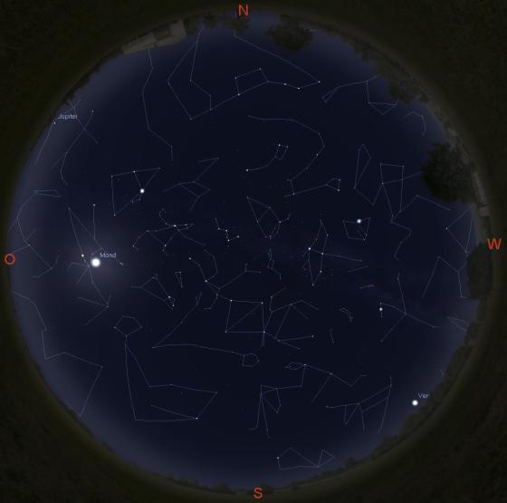 Sternenposition am 1. gegen 19 Uhr, am 15, gegen 18 Uhr und am 30. gegen 17 Uhr