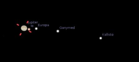 Die Jupitermonde Io, Europa, Ganymed und Kallisto