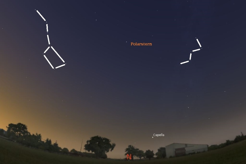 Polarstern, großer Wagen und Kassiopeia am Nordhimmel (gültig am 1. um 20:45 Uhr, am 15. um 19:45 Uhr und am 30. um 18:45 Uhr)