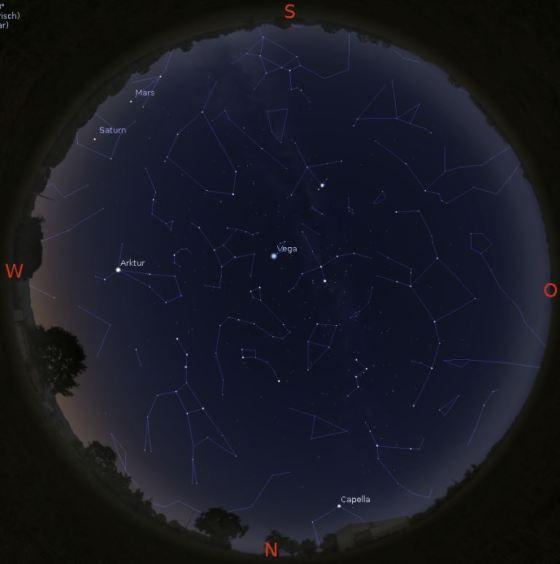 Sternbilder am 15.9. gegen 20:30 Uhr (somit ähnlich am 1.9. gegen 21:30 Uhr & am 30.9. gegen 19:30 Uhr)