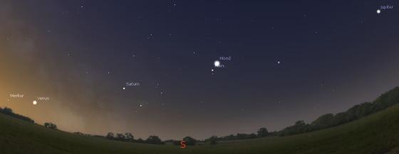 Planetenreihe mit Mond am 1.2. gegen 7 Uhr