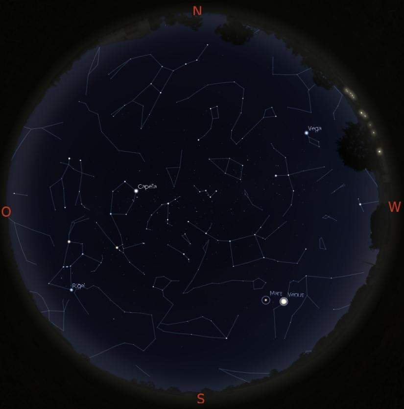 Sternbilder am 15.1. gegen 18:00 Uhr