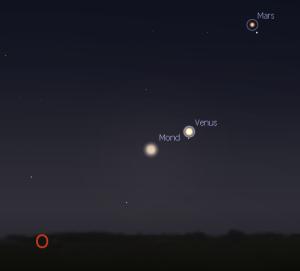 Mond bei Venus und Mars am 18.10. gegen 6:30 Uhr