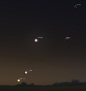 Mars - Spica - Mond - Jupiter - Venus am Morgenhimmel des 16.11.
