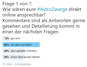 Twittersnapshot: Wie wären eure 'AstroZwerge direkt online ansprechbar?
