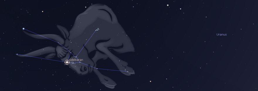 Sternenhimmel Projr Kinderzimmer | Astrozwerge Astronomie Fur Die Jungsten Astronomie Fur Kinder