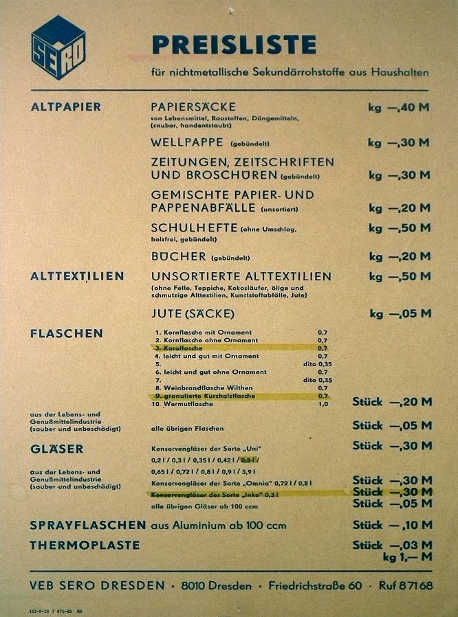 SERO Preisliste für Sekundärrohstoffe in der DDR