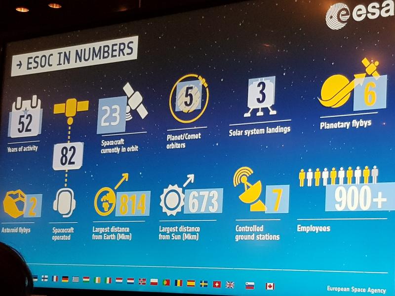 Präsentation: Zahlen zur ESOC