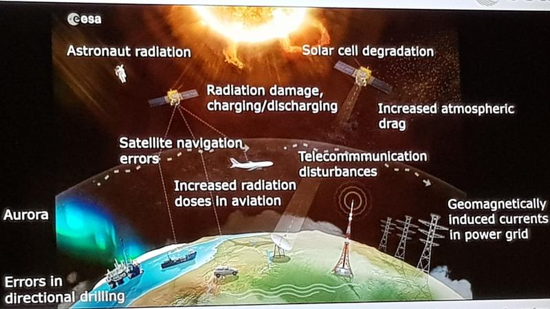 Präsentation: Einfluss des Weltraumwetters auf die Erde